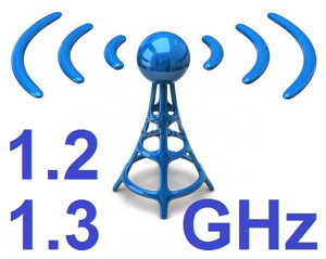 Picture for category 1.2 / 1.3 GHZ Antennas